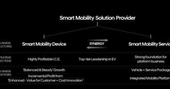 Hyundai's 2025 strategy for smart mobility